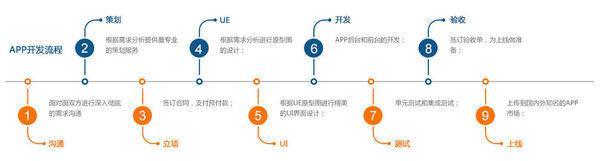 深圳市一方盟科技